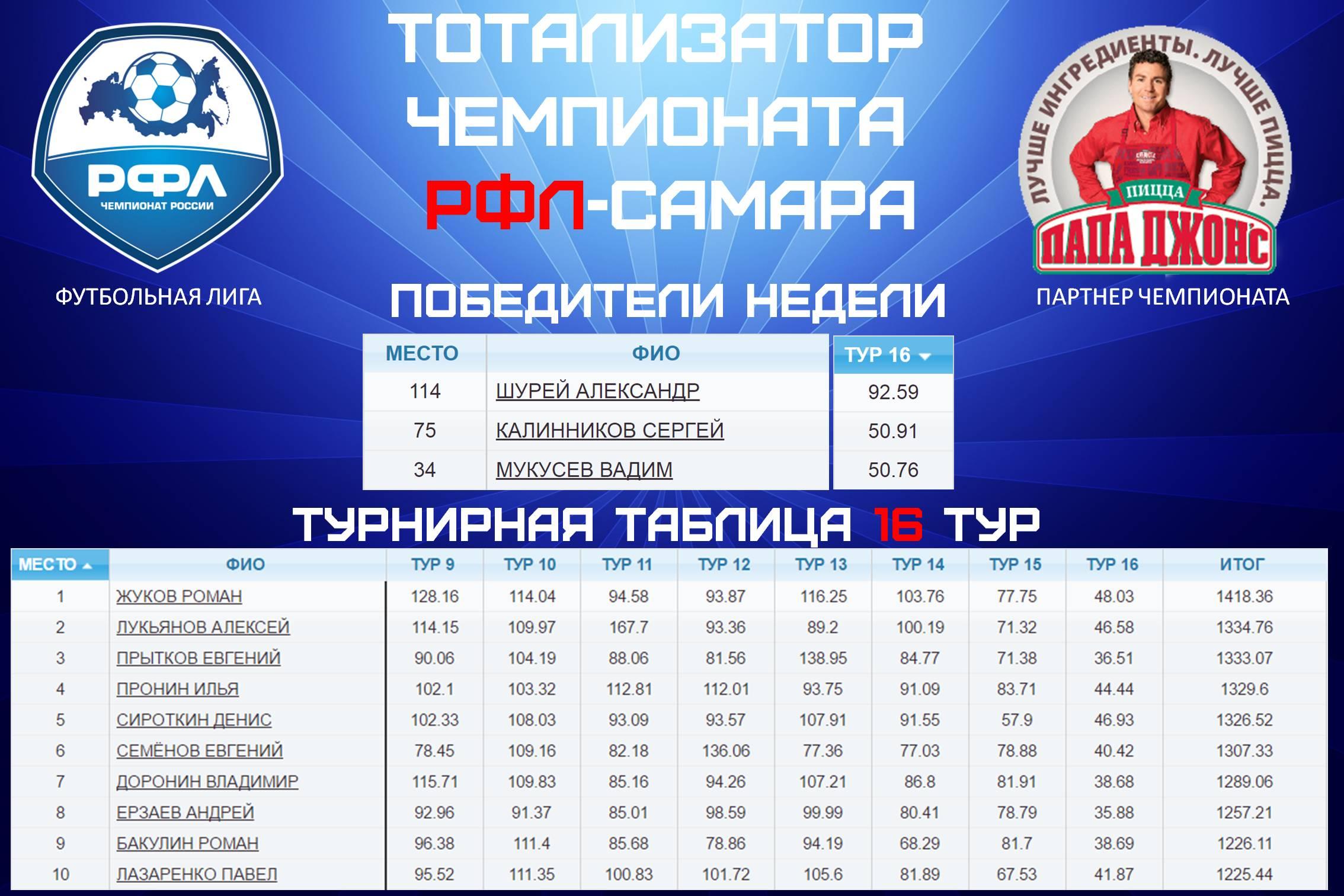 тотализатор лига ставка